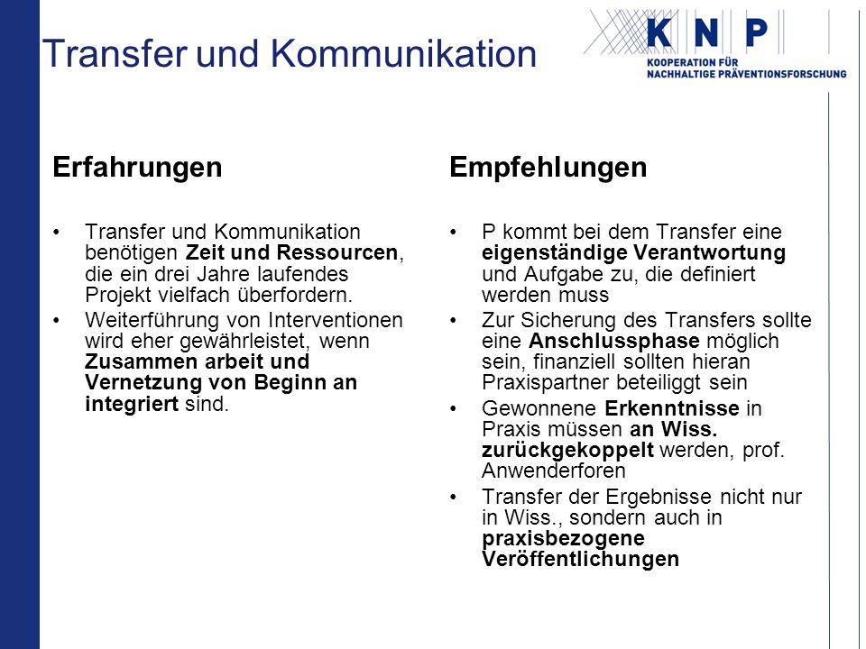 Transfer und Kommunikation Erfahrungen Transfer und Kommunikation benötigen Zeit und Ressourcen, die ein drei Jahre laufendes Projekt vielfach überfordern.