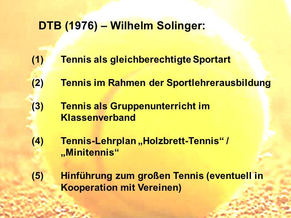 DTB (1976) – Wilhelm Solinger: (1) Tennis als gleichberechtigte Sportart (2) Tennis im Rahmen der Sportlehrerausbildung (3) Tennis als Gruppenunterric