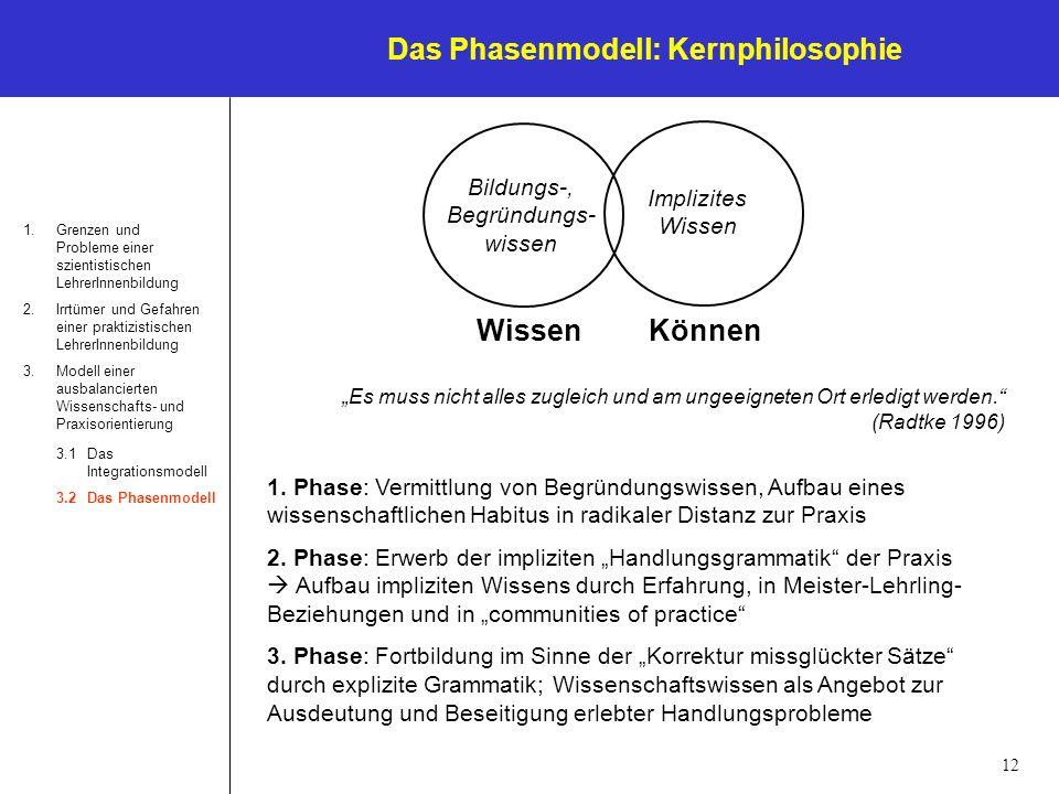 12 Das Phasenmodell: Kernphilosophie 1.Grenzen und Probleme einer szientistischen LehrerInnenbildung 2.Irrtümer und Gefahren einer praktizistischen Le