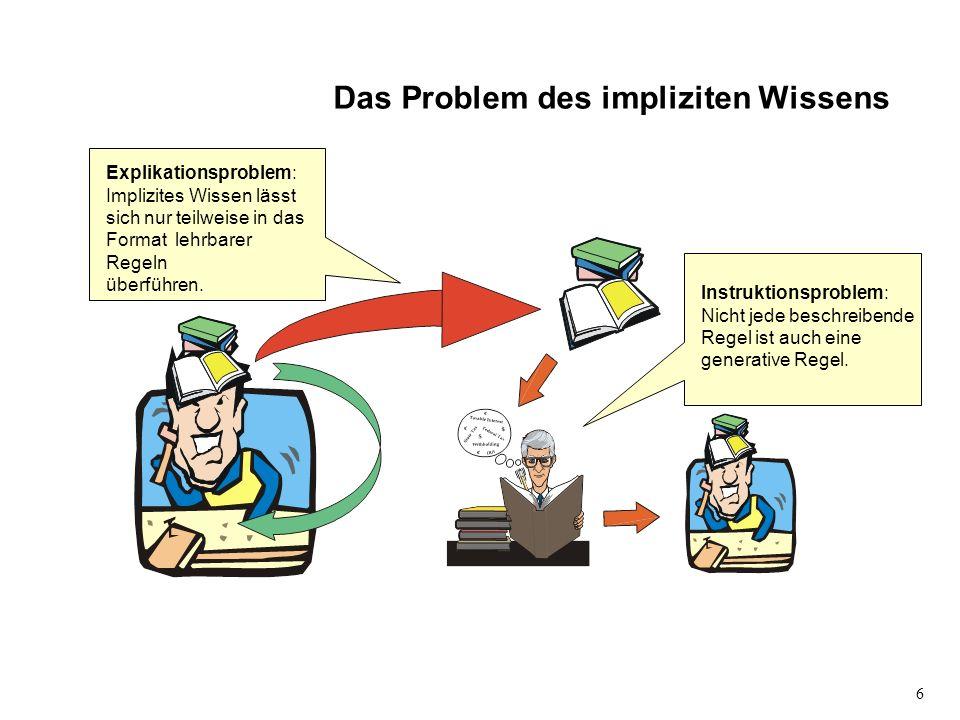 6 Explikationsproblem: Implizites Wissen lässt sich nur teilweise in das Format lehrbarer Regeln überführen. Instruktionsproblem: Nicht jede beschreib