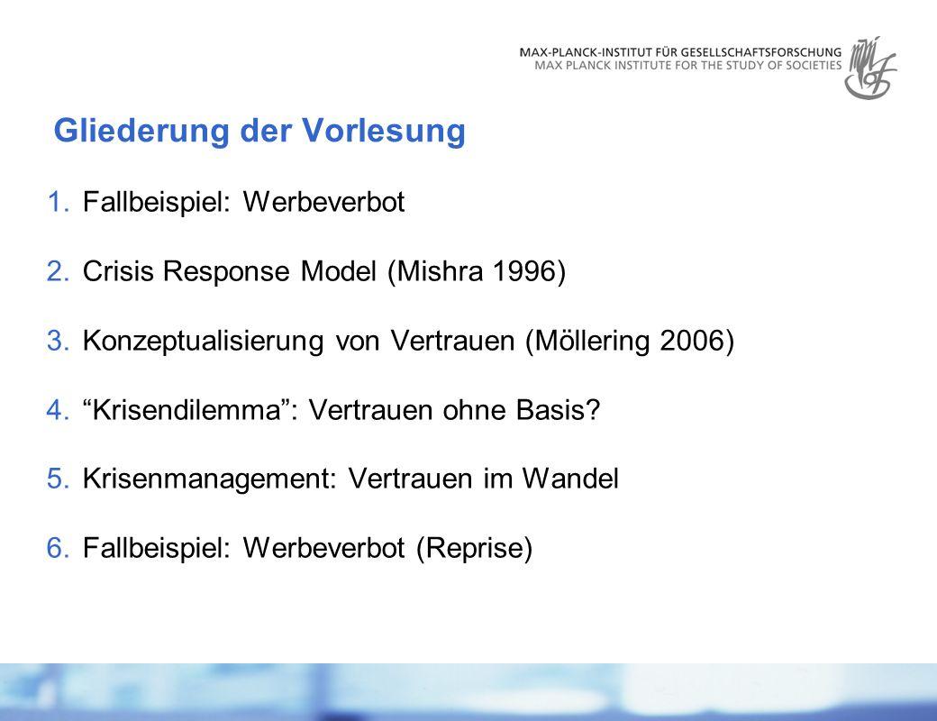 Dr.Guido Möllering | Zürich | 3.