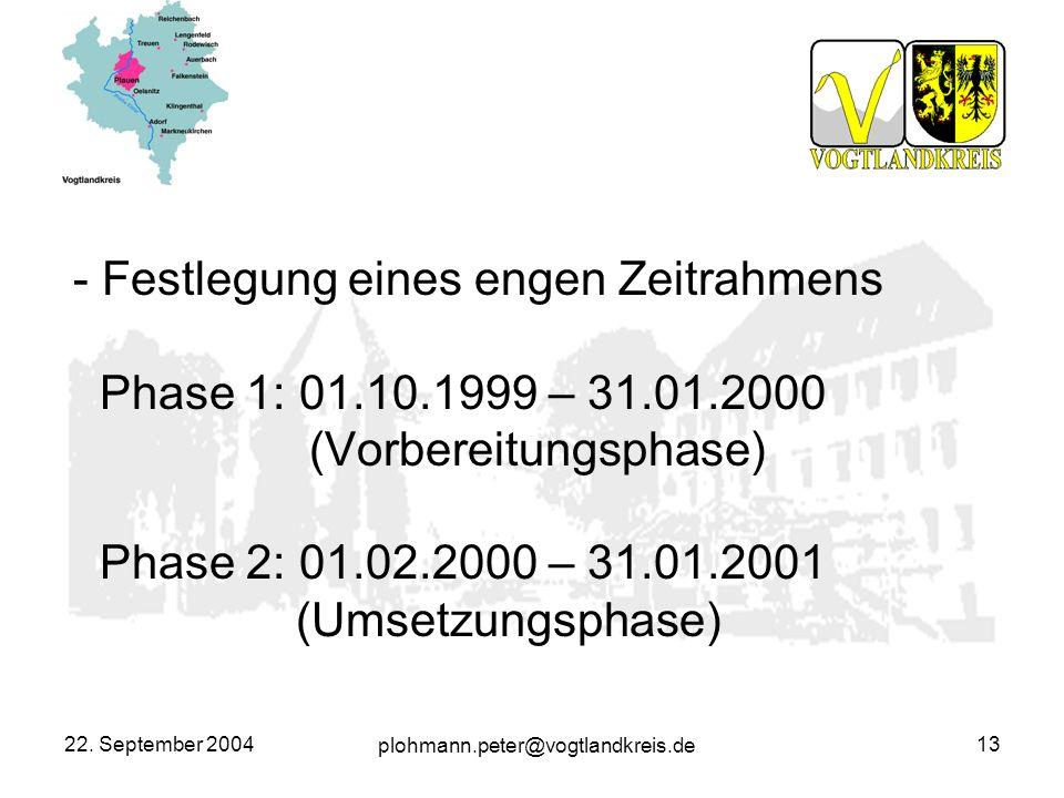 plohmann.peter@vogtlandkreis.de 22. September 200413 - Festlegung eines engen Zeitrahmens Phase 1: 01.10.1999 – 31.01.2000 (Vorbereitungsphase) Phase