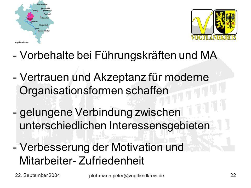 plohmann.peter@vogtlandkreis.de 22. September 200422 - Vorbehalte bei Führungskräften und MA - Vertrauen und Akzeptanz für moderne Organisationsformen