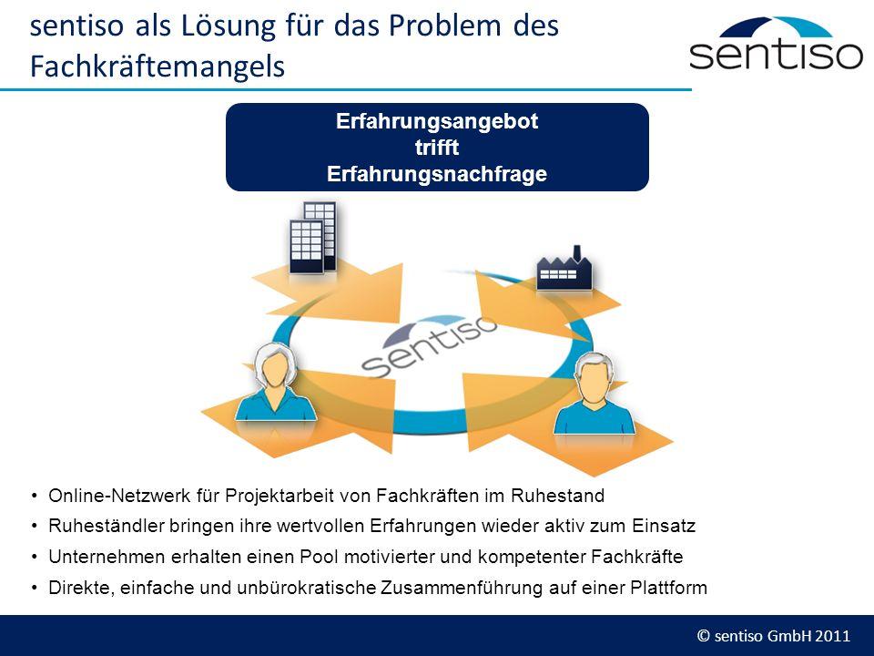 © sentiso GmbH 2011 sentiso als Lösung für das Problem des Fachkräftemangels Online-Netzwerk für Projektarbeit von Fachkräften im Ruhestand Ruheständl