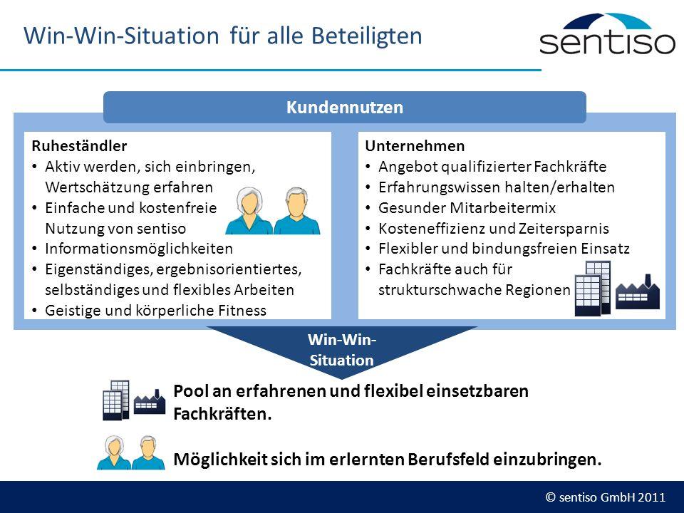 © sentiso GmbH 2011 Win-Win-Situation für alle Beteiligten Pool an erfahrenen und flexibel einsetzbaren Fachkräften. Möglichkeit sich im erlernten Ber