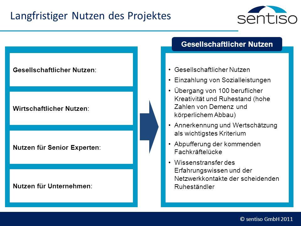 © sentiso GmbH 2011 Langfristiger Nutzen des Projektes Gesellschaftlicher Nutzen Einzahlung von Sozialleistungen Übergang von 100 beruflicher Kreativi
