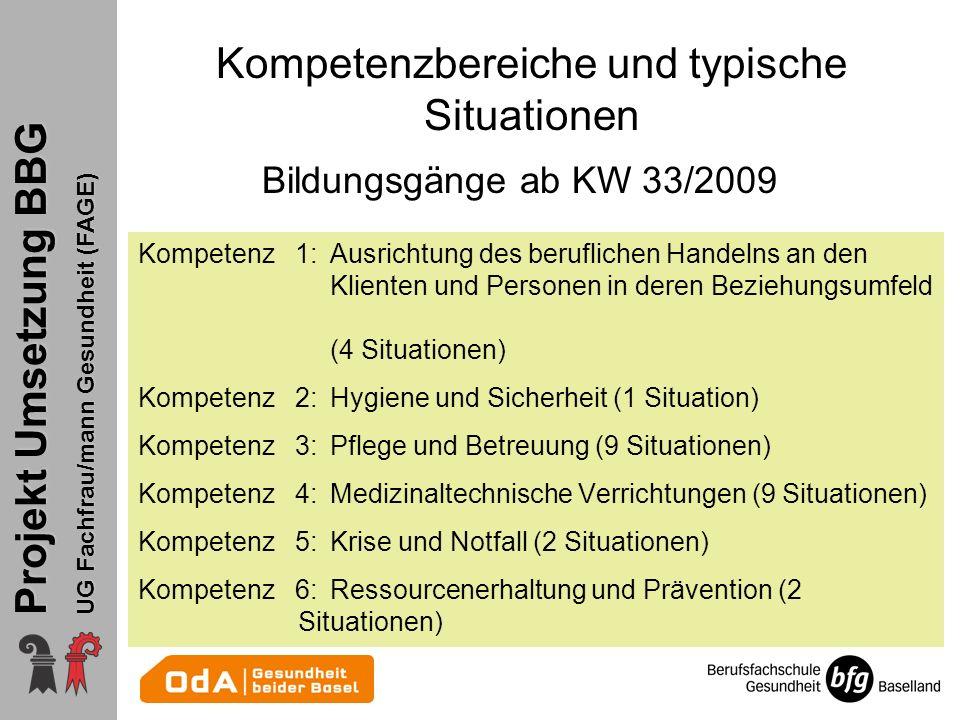 Projekt Umsetzung BBG UG Fachfrau/mann Gesundheit (FAGE) Kompetenzbereiche und typische Situationen Kompetenz 1: Ausrichtung des beruflichen Handelns