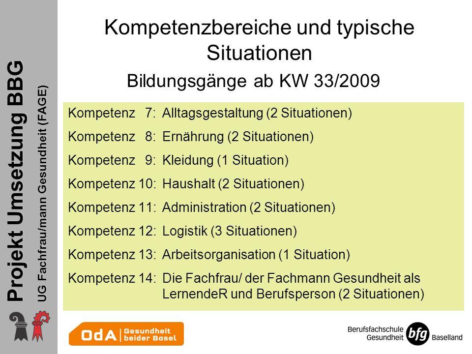 Projekt Umsetzung BBG UG Fachfrau/mann Gesundheit (FAGE) Kompetenz 7:Alltagsgestaltung (2 Situationen) Kompetenz 8:Ernährung (2 Situationen) Kompetenz