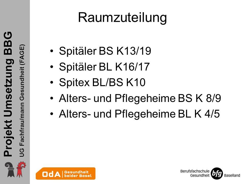 Projekt Umsetzung BBG UG Fachfrau/mann Gesundheit (FAGE) Raumzuteilung Spitäler BS K13/19 Spitäler BL K16/17 Spitex BL/BS K10 Alters- und Pflegeheime BS K 8/9 Alters- und Pflegeheime BL K 4/5