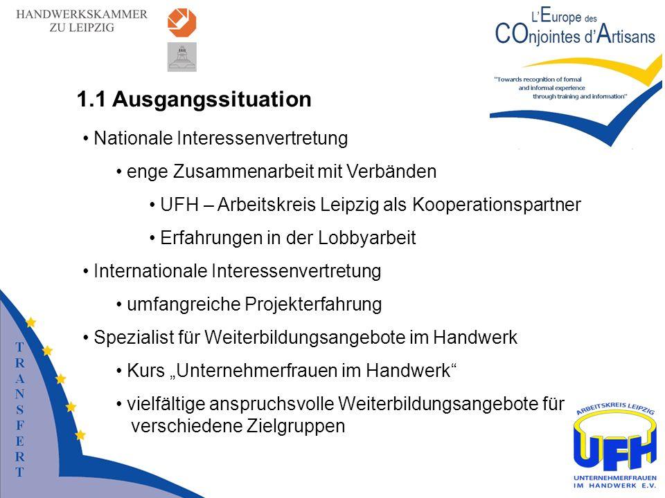 Nationale Interessenvertretung enge Zusammenarbeit mit Verbänden UFH – Arbeitskreis Leipzig als Kooperationspartner Erfahrungen in der Lobbyarbeit Int