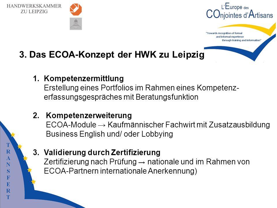 3. Das ECOA-Konzept der HWK zu Leipzig 1.Kompetenzermittlung Erstellung eines Portfolios im Rahmen eines Kompetenz- erfassungsgespräches mit Beratungs