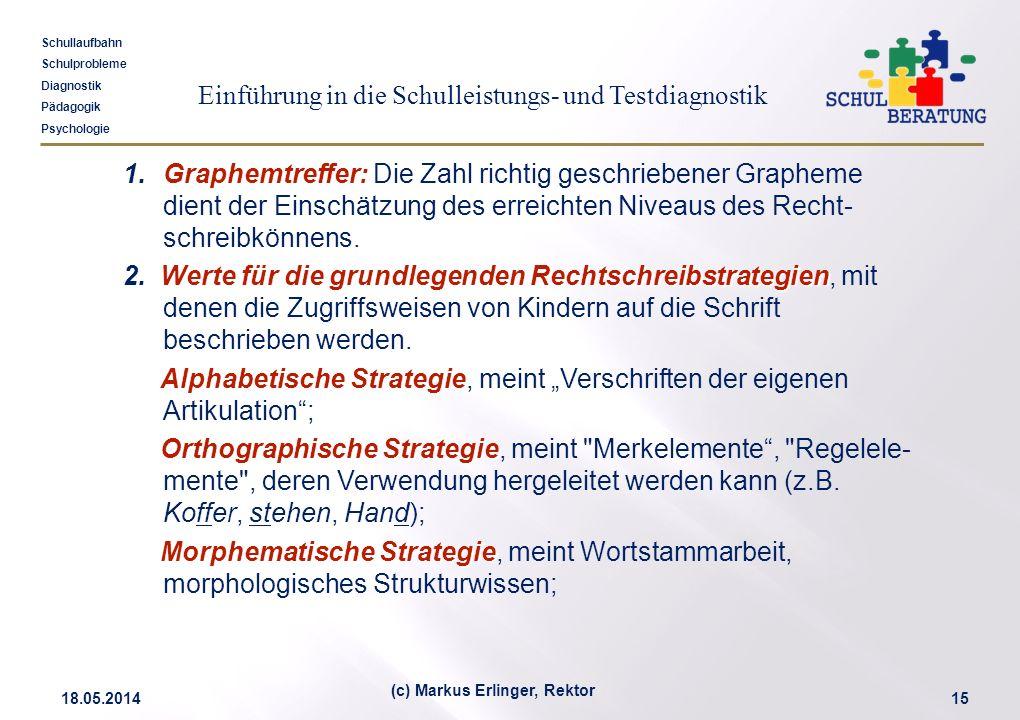 Einführung in die Schulleistungs- und Testdiagnostik Schullaufbahn Schulprobleme Diagnostik Pädagogik Psychologie 18.05.201415 (c) Markus Erlinger, Re