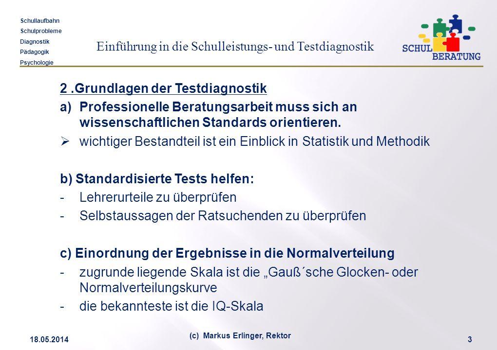 Einführung in die Schulleistungs- und Testdiagnostik Schullaufbahn Schulprobleme Diagnostik Pädagogik Psychologie 18.05.20143 (c) Markus Erlinger, Rek