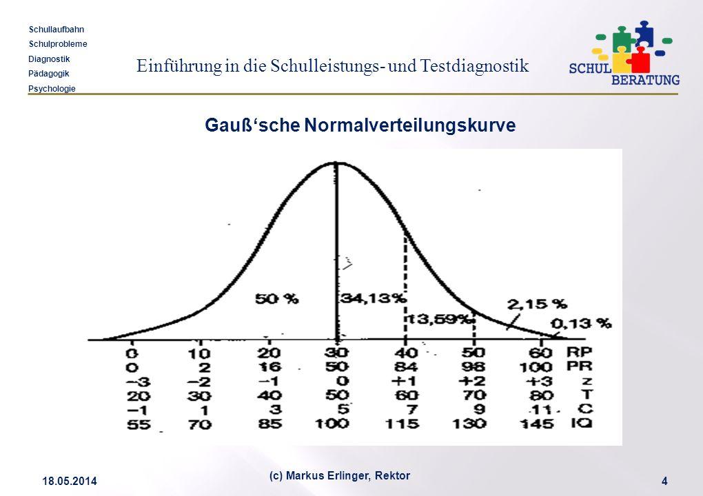 Einführung in die Schulleistungs- und Testdiagnostik Schullaufbahn Schulprobleme Diagnostik Pädagogik Psychologie 18.05.20144 (c) Markus Erlinger, Rek