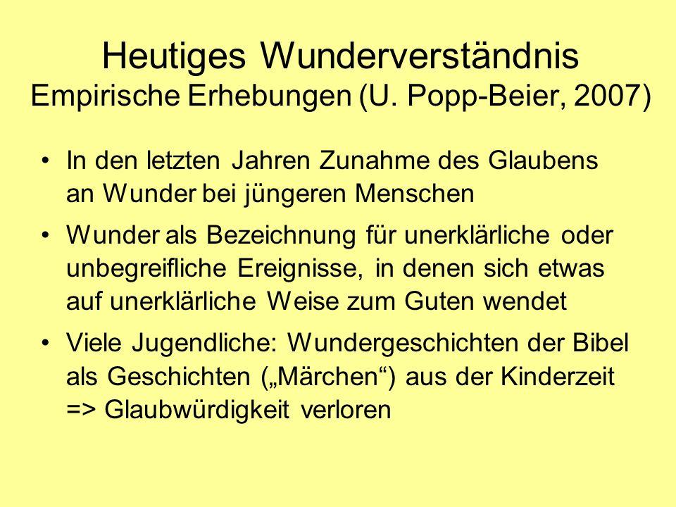 Heutiges Wunderverständnis Empirische Erhebungen (U.