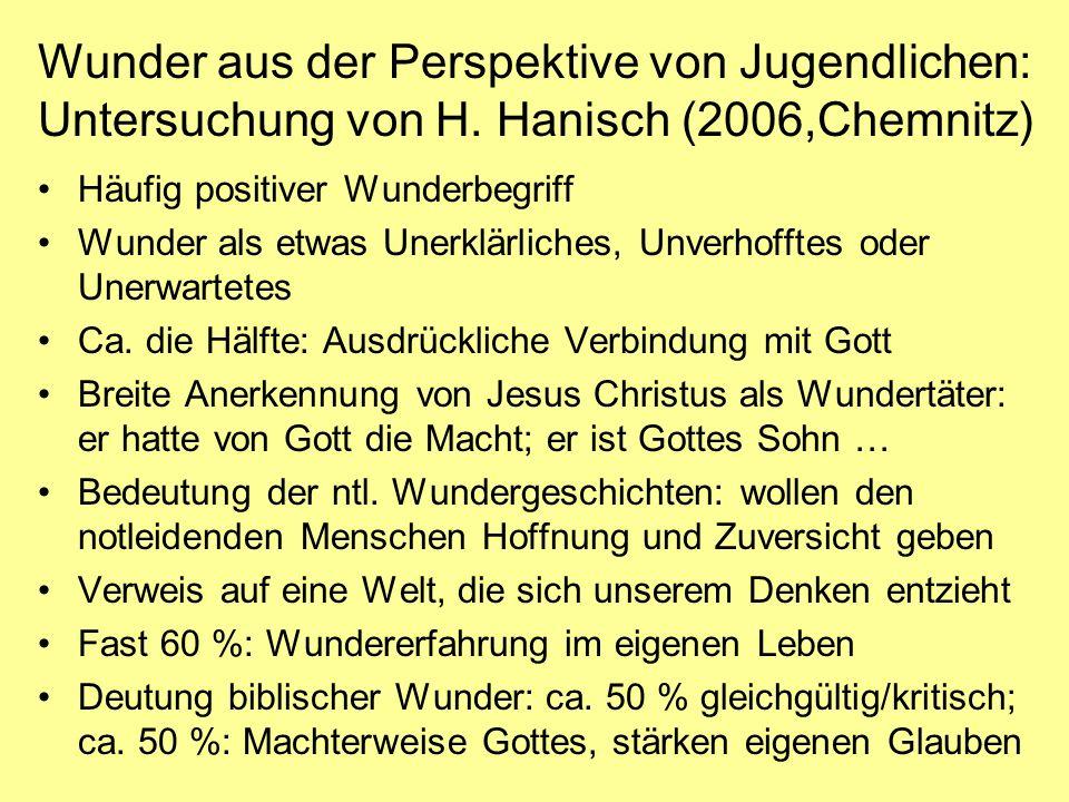 Wunderverständnis von Schüler/innen der Grundschule (R.