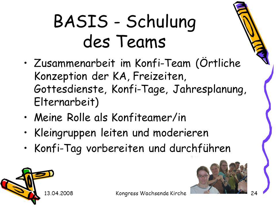 13.04.2008Kongress Wachsende Kirche24 BASIS - Schulung des Teams Zusammenarbeit im Konfi-Team (Örtliche Konzeption der KA, Freizeiten, Gottesdienste,
