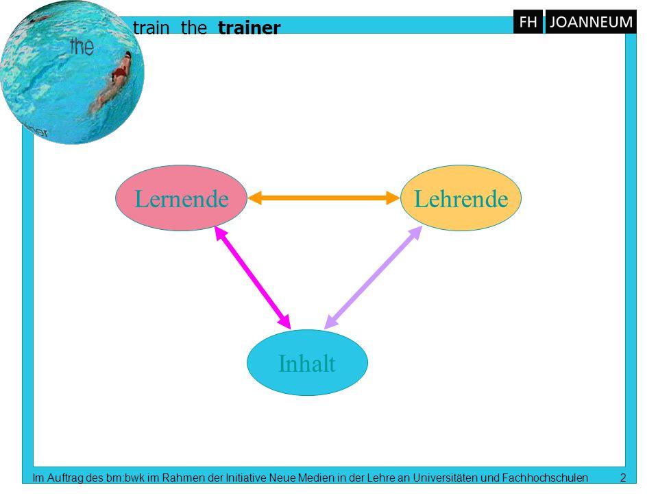 train the trainer Im Auftrag des bm:bwk im Rahmen der Initiative Neue Medien in der Lehre an Universitäten und Fachhochschulen 3 Medien- / Web- Didaktik Wie man Medien/Web erklärt