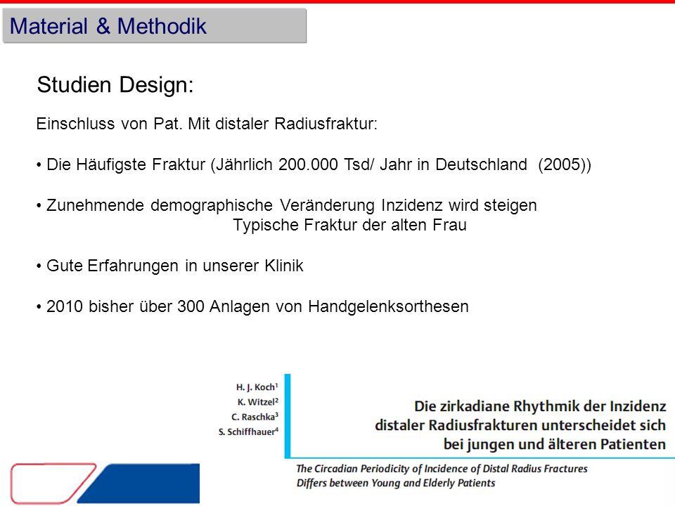 Material & Methodik Studien Design: Einschluss von Pat.