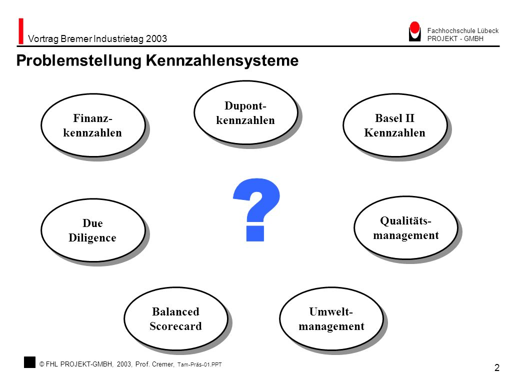 © FHL PROJEKT-GMBH, 2003, Prof. Cremer, Tam-Präs-01.PPT Vortrag Bremer Industrietag 2003 2 Fachhochschule Lübeck PROJEKT - GMBH Problemstellung Kennza