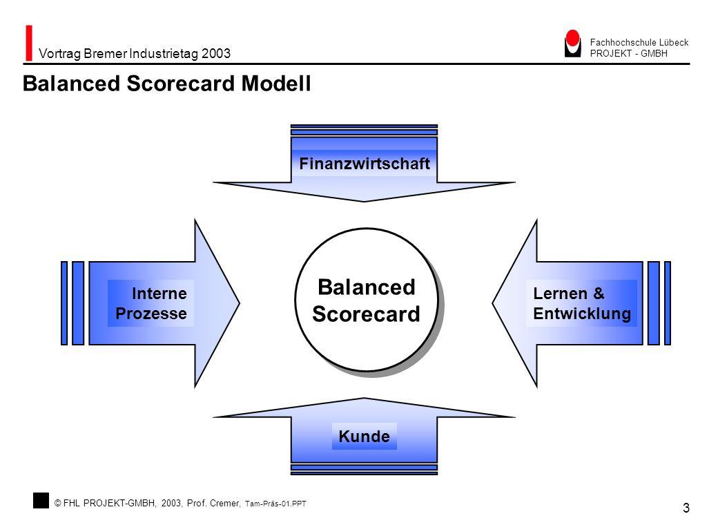 © FHL PROJEKT-GMBH, 2003, Prof. Cremer, Tam-Präs-01.PPT Vortrag Bremer Industrietag 2003 3 Fachhochschule Lübeck PROJEKT - GMBH Balanced Scorecard Mod