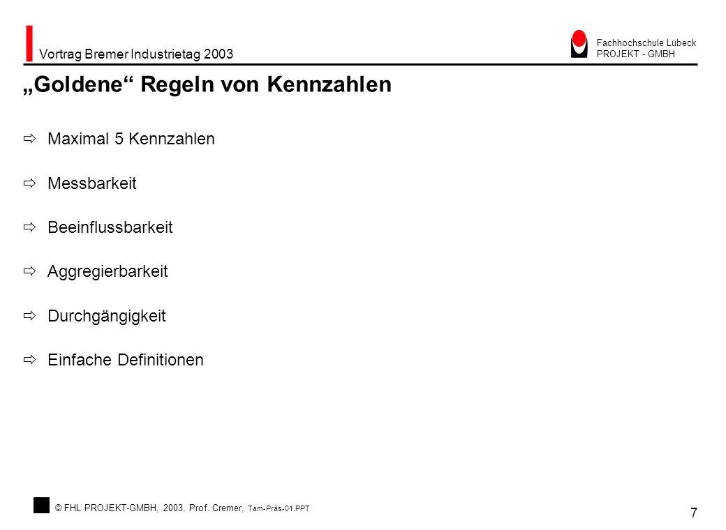 © FHL PROJEKT-GMBH, 2003, Prof. Cremer, Tam-Präs-01.PPT Vortrag Bremer Industrietag 2003 7 Fachhochschule Lübeck PROJEKT - GMBH Goldene Regeln von Ken