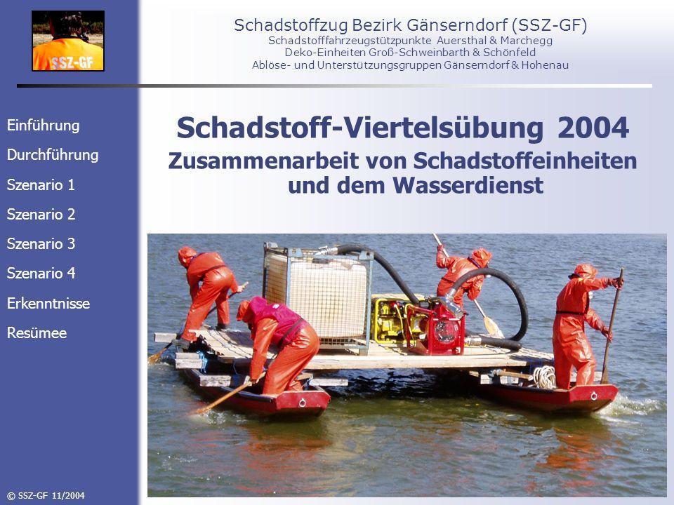 Einführung Durchführung Szenario 1 Szenario 2 Szenario 3 Szenario 4 Erkenntnisse Resümee © SSZ-GF 11/2004 Schadstoffzug Bezirk Gänserndorf (SSZ-GF) Schadstofffahrzeugstützpunkte Auersthal & Marchegg Deko-Einheiten Groß-Schweinbarth & Schönfeld Ablöse- und Unterstützungsgruppen Gänserndorf & Hohenau Schadstoff-Viertelsübung 2004 Zusammenarbeit von Schadstoffeinheiten und dem Wasserdienst