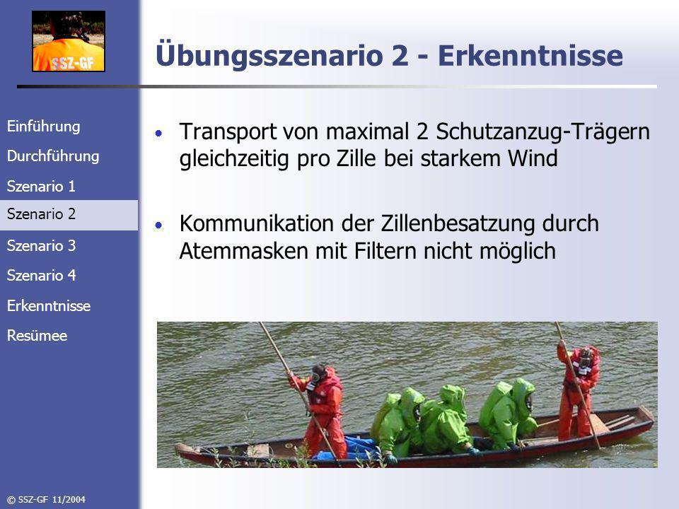 Einführung Durchführung Szenario 1 Szenario 2 Szenario 3 Szenario 4 Erkenntnisse Resümee © SSZ-GF 11/2004 Übungsszenario 2 - Erkenntnisse Transport von maximal 2 Schutzanzug-Trägern gleichzeitig pro Zille bei starkem Wind Kommunikation der Zillenbesatzung durch Atemmasken mit Filtern nicht möglich Szenario 2