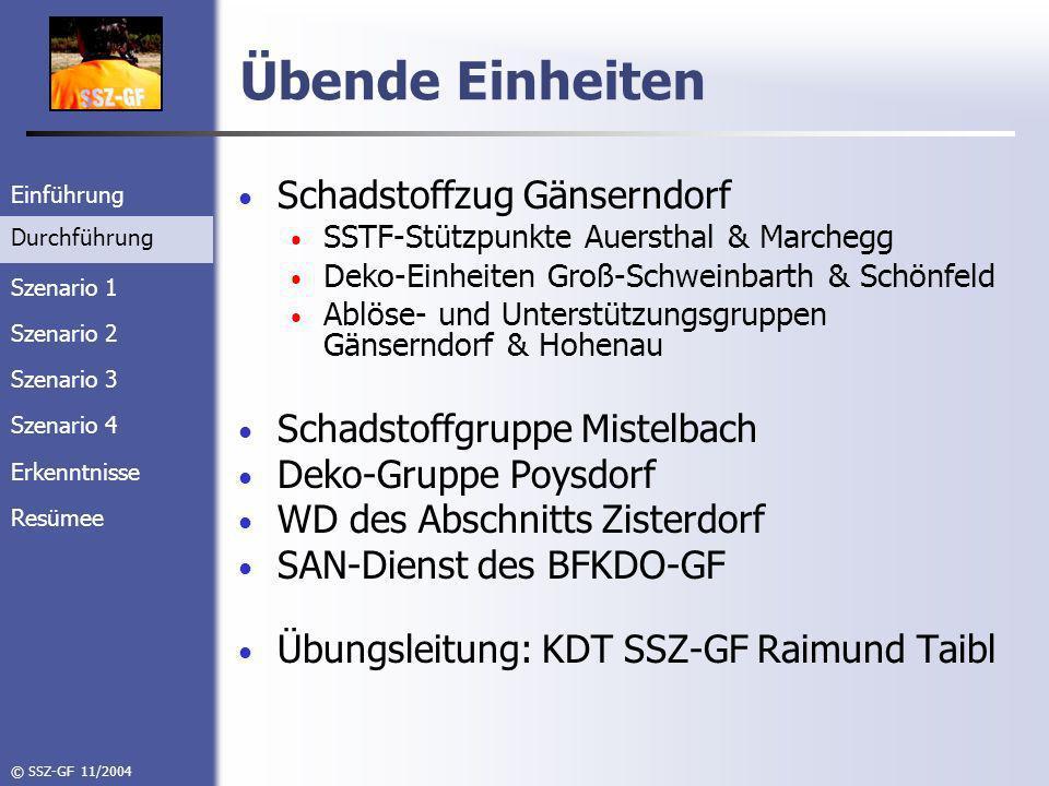Einführung Durchführung Szenario 1 Szenario 2 Szenario 3 Szenario 4 Erkenntnisse Resümee © SSZ-GF 11/2004 Übende Einheiten Schadstoffzug Gänserndorf SSTF-Stützpunkte Auersthal & Marchegg Deko-Einheiten Groß-Schweinbarth & Schönfeld Ablöse- und Unterstützungsgruppen Gänserndorf & Hohenau Schadstoffgruppe Mistelbach Deko-Gruppe Poysdorf WD des Abschnitts Zisterdorf SAN-Dienst des BFKDO-GF Übungsleitung: KDT SSZ-GF Raimund Taibl Durchführung