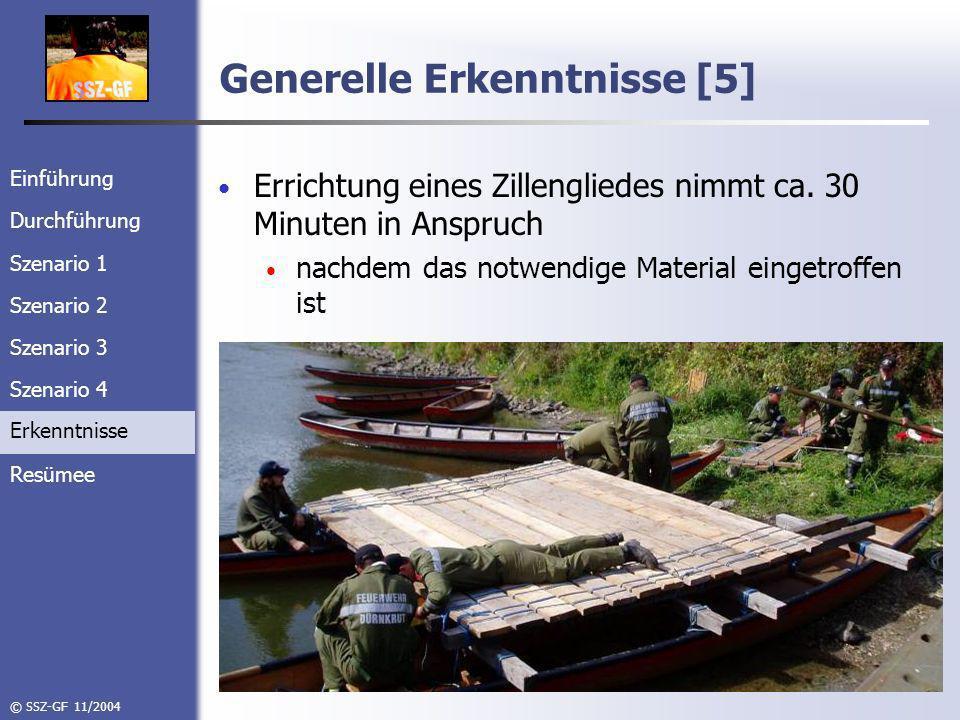 Einführung Durchführung Szenario 1 Szenario 2 Szenario 3 Szenario 4 Erkenntnisse Resümee © SSZ-GF 11/2004 Generelle Erkenntnisse [5] Errichtung eines Zillengliedes nimmt ca.