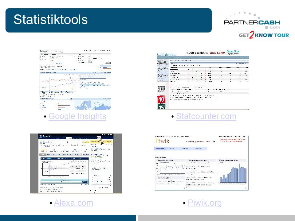 Statistiktools Google Insights Alexa.com Statcounter.com Piwik.org