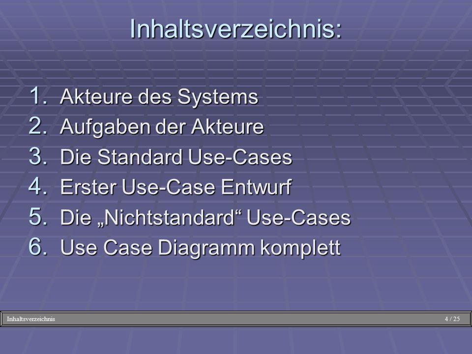 1. Akteure des Systems 2. Aufgaben der Akteure 3. Die Standard Use-Cases 4. Erster Use-Case Entwurf 5. Die Nichtstandard Use-Cases 6. Use Case Diagram