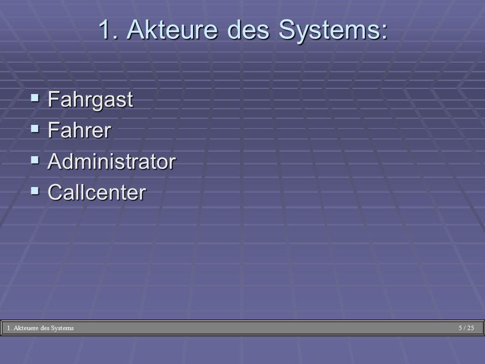 1. Akteure des Systems: Fahrgast Fahrgast Fahrer Fahrer Administrator Administrator Callcenter Callcenter 1. Akteuere des Systems 5 / 25