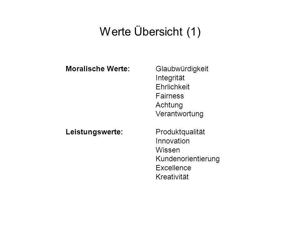 Werte Übersicht (1) Moralische Werte:Glaubwürdigkeit Integrität Ehrlichkeit Fairness Achtung Verantwortung Leistungswerte:Produktqualität Innovation W