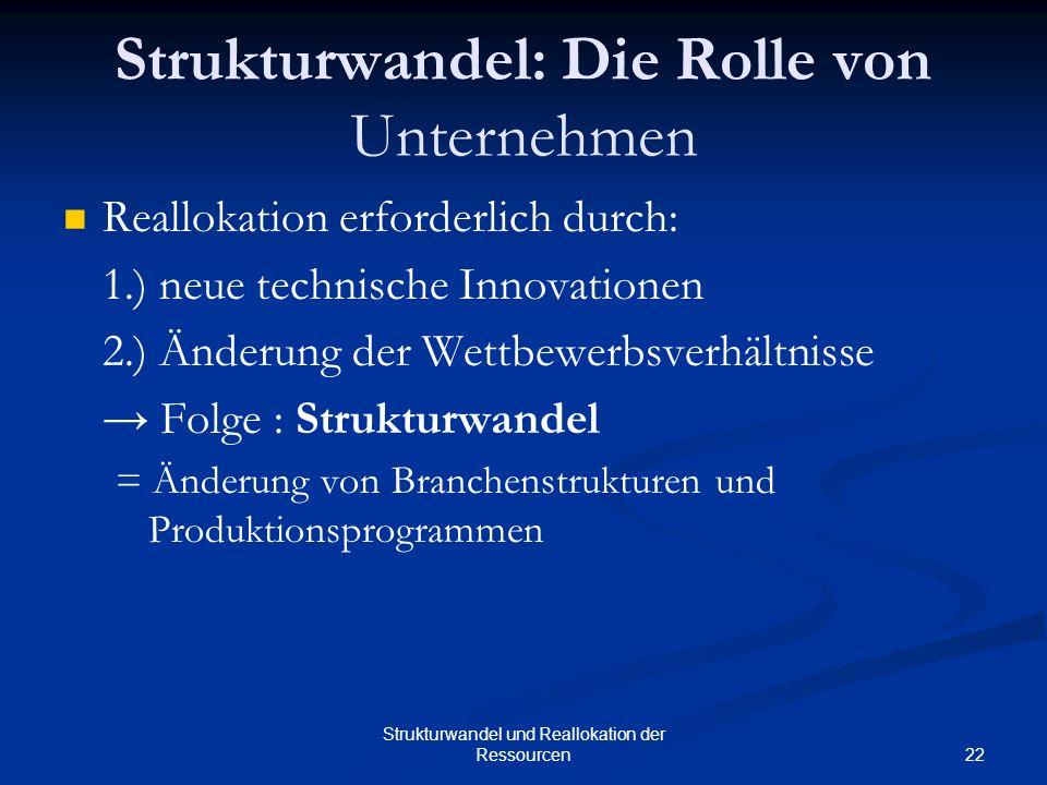 22 Strukturwandel und Reallokation der Ressourcen Strukturwandel: Die Rolle von Unternehmen Reallokation erforderlich durch: 1.) neue technische Innovationen 2.) Änderung der Wettbewerbsverhältnisse Folge : Strukturwandel = Änderung von Branchenstrukturen und Produktionsprogrammen