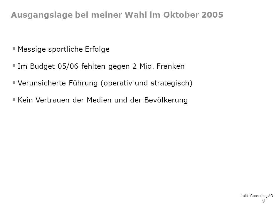 Laich Consulting AG 9 Ausgangslage bei meiner Wahl im Oktober 2005 Mässige sportliche Erfolge Im Budget 05/06 fehlten gegen 2 Mio. Franken Verunsicher