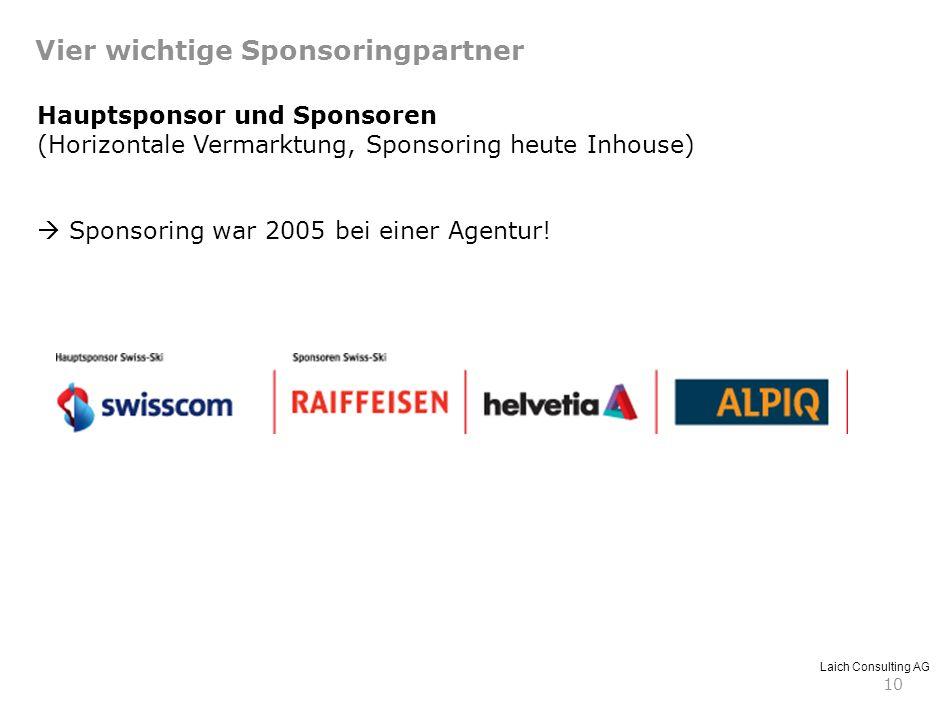 Laich Consulting AG 10 Hauptsponsor und Sponsoren (Horizontale Vermarktung, Sponsoring heute Inhouse) Sponsoring war 2005 bei einer Agentur! Vier wich