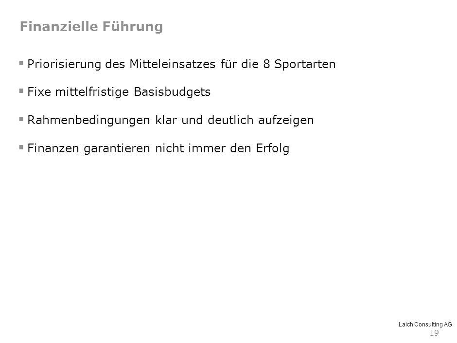 Laich Consulting AG 19 Finanzielle Führung Priorisierung des Mitteleinsatzes für die 8 Sportarten Fixe mittelfristige Basisbudgets Rahmenbedingungen k