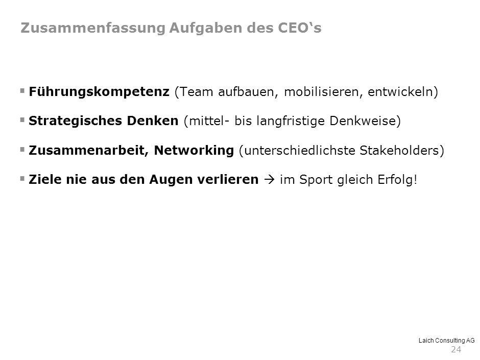 Laich Consulting AG 24 Zusammenfassung Aufgaben des CEOs Führungskompetenz (Team aufbauen, mobilisieren, entwickeln) Strategisches Denken (mittel- bis