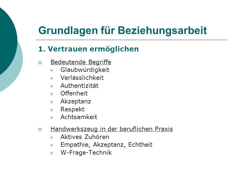 Grundlagen für Beziehungsarbeit 1.