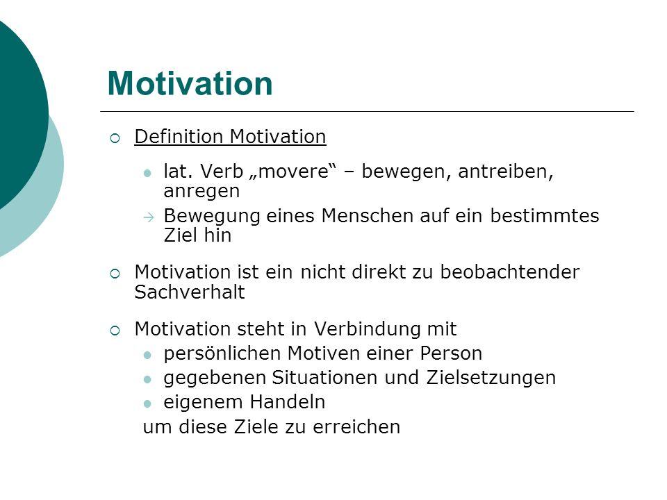 Motivation Definition Motivation lat.