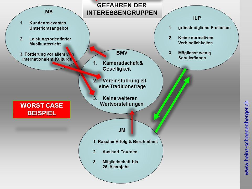 www.heinz-schoenenberger.ch MS 1.Kundenrelevantes Unterrichtsangebot 2.Leistungsorientierter Musikunterricht 3.