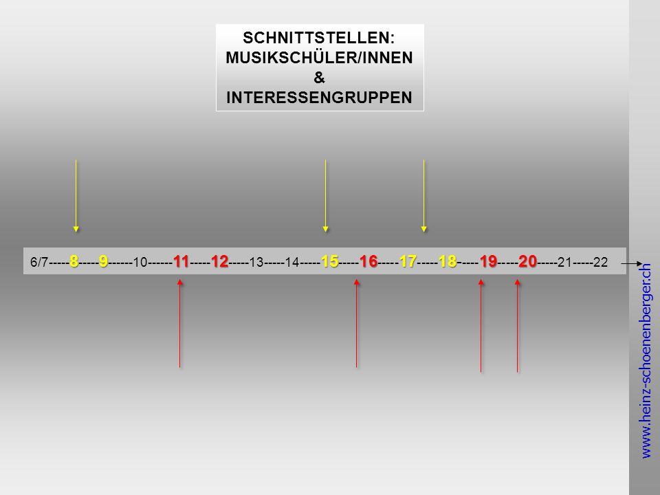 www.heinz-schoenenberger.ch SCHNITTSTELLEN: MUSIKSCHÜLER/INNEN & INTERESSENGRUPPEN 891112151617181920 6/7----- 8 ----- 9 ------10------ 11 ----- 12 -----13-----14----- 15 ----- 16 ----- 17 ----- 18- ---- 19 ----- 20 -----21-----22