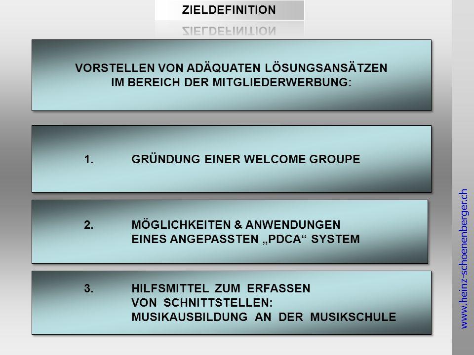 www.heinz-schoenenberger.ch VORSTELLEN VON ADÄQUATEN LÖSUNGSANSÄTZEN IM BEREICH DER MITGLIEDERWERBUNG: VORSTELLEN VON ADÄQUATEN LÖSUNGSANSÄTZEN IM BEREICH DER MITGLIEDERWERBUNG: 1.