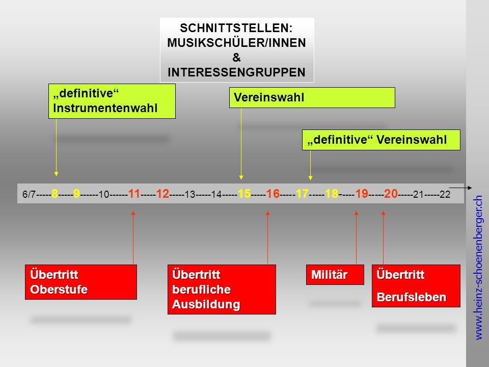www.heinz-schoenenberger.ch SCHNITTSTELLEN: MUSIKSCHÜLER/INNEN & INTERESSENGRUPPEN 6/7----- 8 ----- 9 ------10------ 11 ----- 12 -----13-----14----- 15 ----- 16 ----- 17 ----- 18- ---- 19 ----- 20 -----21-----22 definitive Instrumentenwahl Vereinswahl definitive Vereinswahl Übertritt Oberstufe Übertritt berufliche Ausbildung MilitärÜbertrittBerufsleben