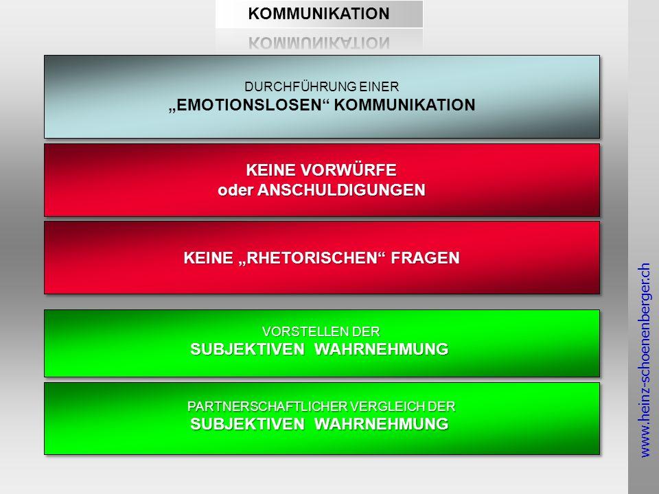 www.heinz-schoenenberger.ch DURCHFÜHRUNG EINER EMOTIONSLOSEN KOMMUNIKATION DURCHFÜHRUNG EINER EMOTIONSLOSEN KOMMUNIKATION KEINE VORWÜRFE oder ANSCHULDIGUNGEN KEINE VORWÜRFE oder ANSCHULDIGUNGEN VORSTELLEN DER SUBJEKTIVEN WAHRNEHMUNG VORSTELLEN DER SUBJEKTIVEN WAHRNEHMUNG KEINE RHETORISCHEN FRAGEN PARTNERSCHAFTLICHER VERGLEICH DER SUBJEKTIVEN WAHRNEHMUNG PARTNERSCHAFTLICHER VERGLEICH DER SUBJEKTIVEN WAHRNEHMUNG