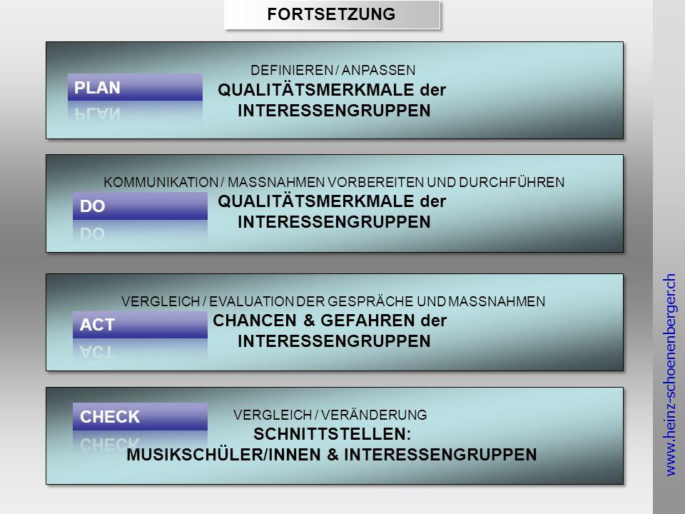 www.heinz-schoenenberger.ch FORTSETZUNG DEFINIEREN / ANPASSEN QUALITÄTSMERKMALE der INTERESSENGRUPPEN DEFINIEREN / ANPASSEN QUALITÄTSMERKMALE der INTERESSENGRUPPEN KOMMUNIKATION / MASSNAHMEN VORBEREITEN UND DURCHFÜHREN QUALITÄTSMERKMALE der INTERESSENGRUPPEN KOMMUNIKATION / MASSNAHMEN VORBEREITEN UND DURCHFÜHREN QUALITÄTSMERKMALE der INTERESSENGRUPPEN VERGLEICH / EVALUATION DER GESPRÄCHE UND MASSNAHMEN CHANCEN & GEFAHREN der INTERESSENGRUPPEN VERGLEICH / EVALUATION DER GESPRÄCHE UND MASSNAHMEN CHANCEN & GEFAHREN der INTERESSENGRUPPEN VERGLEICH / VERÄNDERUNG SCHNITTSTELLEN: MUSIKSCHÜLER/INNEN & INTERESSENGRUPPEN VERGLEICH / VERÄNDERUNG SCHNITTSTELLEN: MUSIKSCHÜLER/INNEN & INTERESSENGRUPPEN