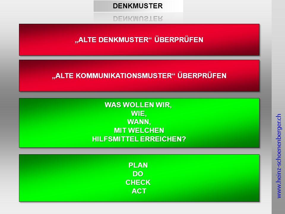 www.heinz-schoenenberger.ch ALTE DENKMUSTER ÜBERPRÜFEN WAS WOLLEN WIR, WIE,WANN, MIT WELCHEN HILFSMITTEL ERREICHEN.