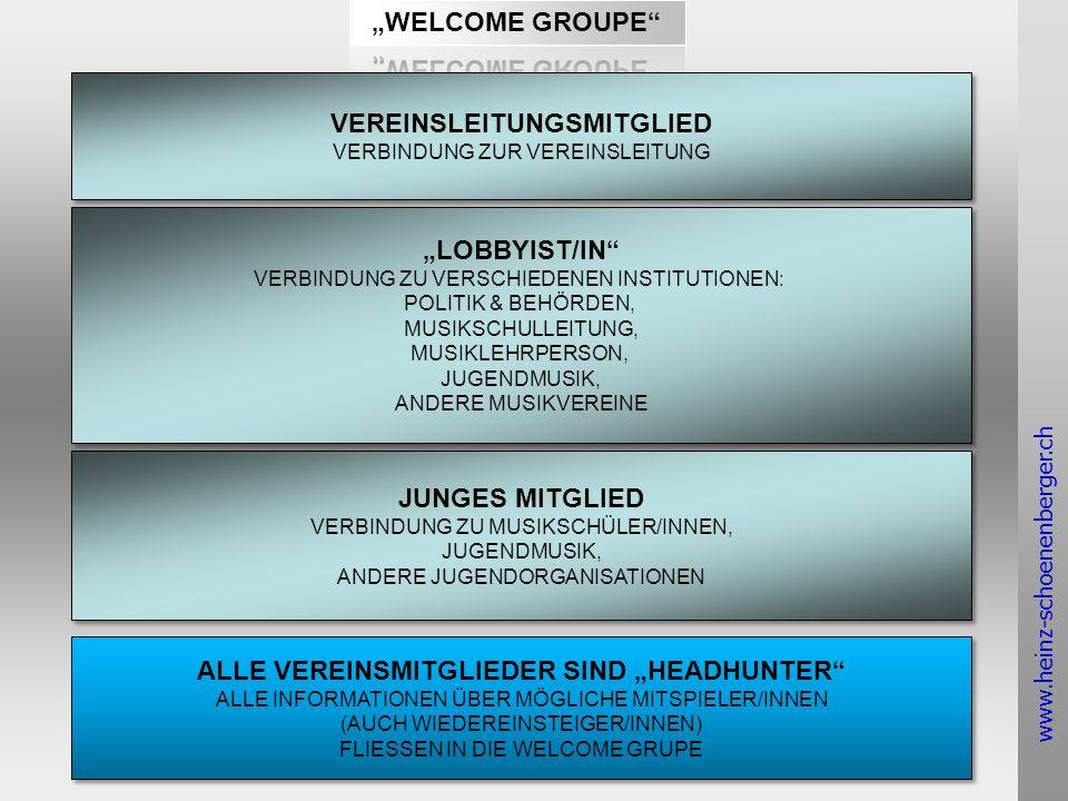 www.heinz-schoenenberger.ch VEREINSLEITUNGSMITGLIED VERBINDUNG ZUR VEREINSLEITUNG VEREINSLEITUNGSMITGLIED VERBINDUNG ZUR VEREINSLEITUNG LOBBYIST/IN VERBINDUNG ZU VERSCHIEDENEN INSTITUTIONEN: POLITIK & BEHÖRDEN, MUSIKSCHULLEITUNG, MUSIKLEHRPERSON, JUGENDMUSIK, ANDERE MUSIKVEREINE LOBBYIST/IN VERBINDUNG ZU VERSCHIEDENEN INSTITUTIONEN: POLITIK & BEHÖRDEN, MUSIKSCHULLEITUNG, MUSIKLEHRPERSON, JUGENDMUSIK, ANDERE MUSIKVEREINE JUNGES MITGLIED VERBINDUNG ZU MUSIKSCHÜLER/INNEN, JUGENDMUSIK, ANDERE JUGENDORGANISATIONEN JUNGES MITGLIED VERBINDUNG ZU MUSIKSCHÜLER/INNEN, JUGENDMUSIK, ANDERE JUGENDORGANISATIONEN ALLE VEREINSMITGLIEDER SIND HEADHUNTER ALLE INFORMATIONEN ÜBER MÖGLICHE MITSPIELER/INNEN (AUCH WIEDEREINSTEIGER/INNEN) FLIESSEN IN DIE WELCOME GRUPE ALLE VEREINSMITGLIEDER SIND HEADHUNTER ALLE INFORMATIONEN ÜBER MÖGLICHE MITSPIELER/INNEN (AUCH WIEDEREINSTEIGER/INNEN) FLIESSEN IN DIE WELCOME GRUPE