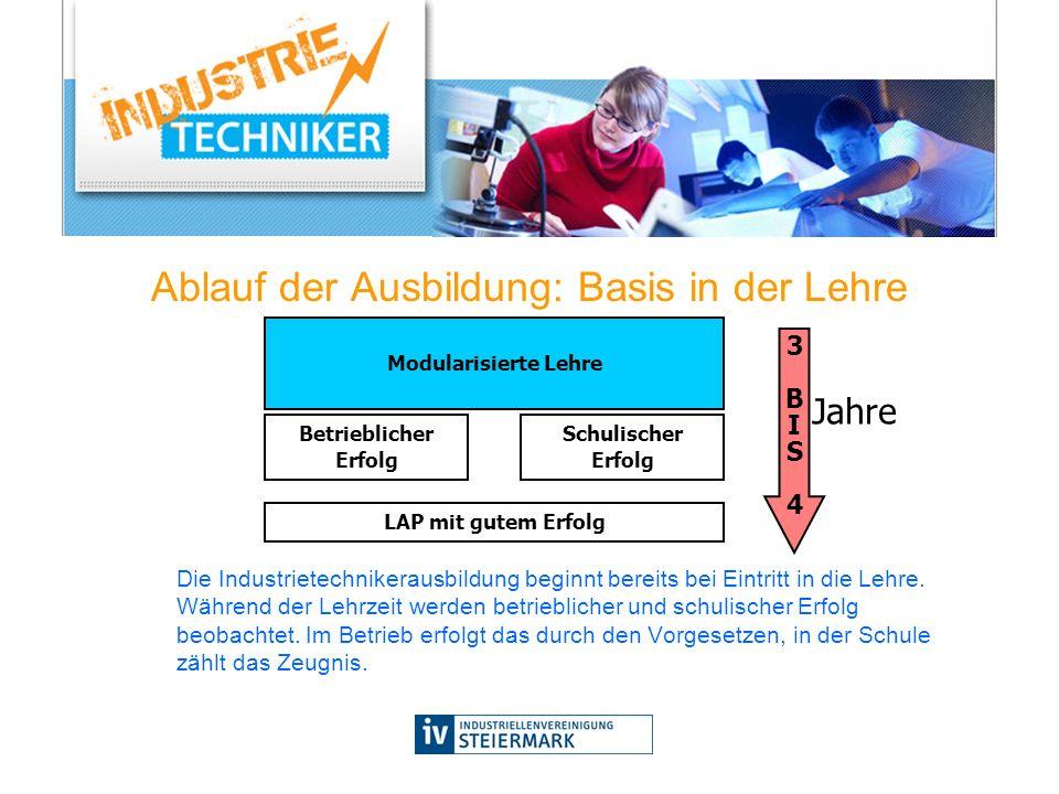 Ablauf der Ausbildung: Basis in der Lehre Die Industrietechnikerausbildung beginnt bereits bei Eintritt in die Lehre. Während der Lehrzeit werden betr